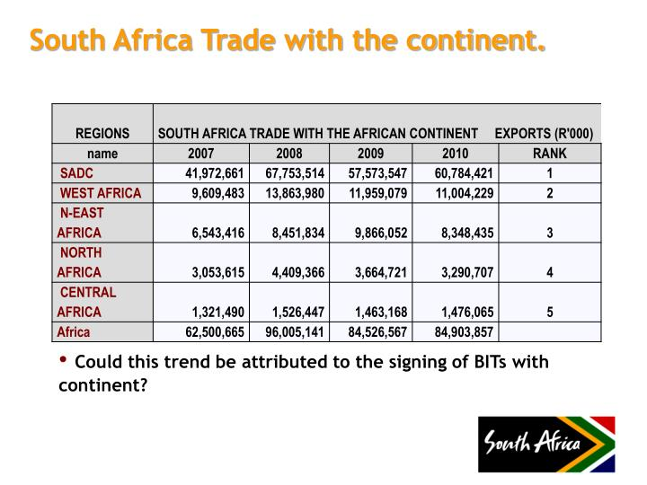 South Africa Trade with the continent.
