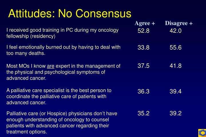 Attitudes: No Consensus