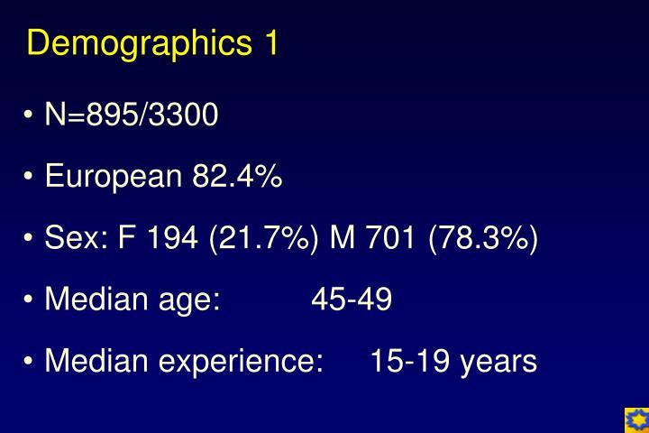 Demographics 1