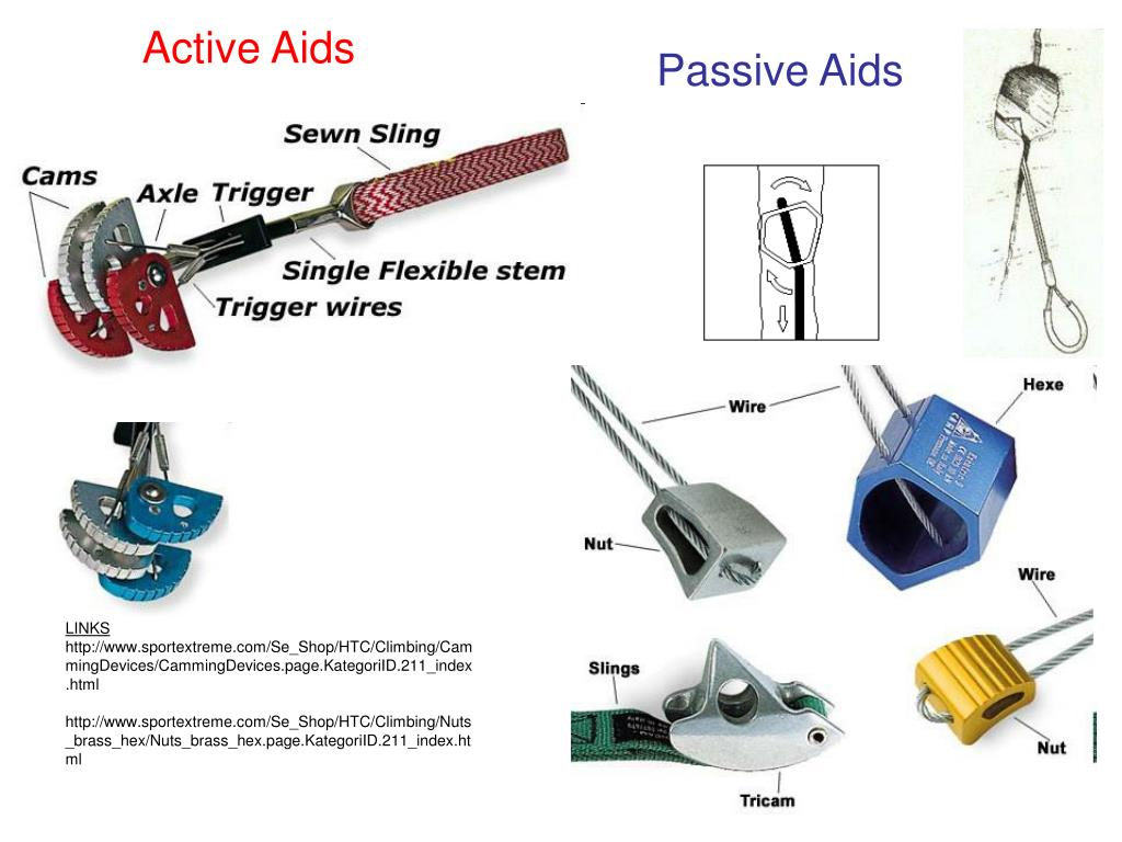 Active Aids