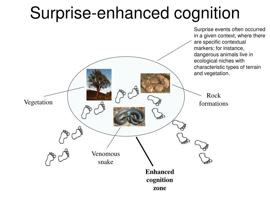 Surprise-enhanced cognition