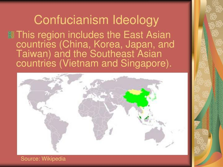 Confucianism Ideology