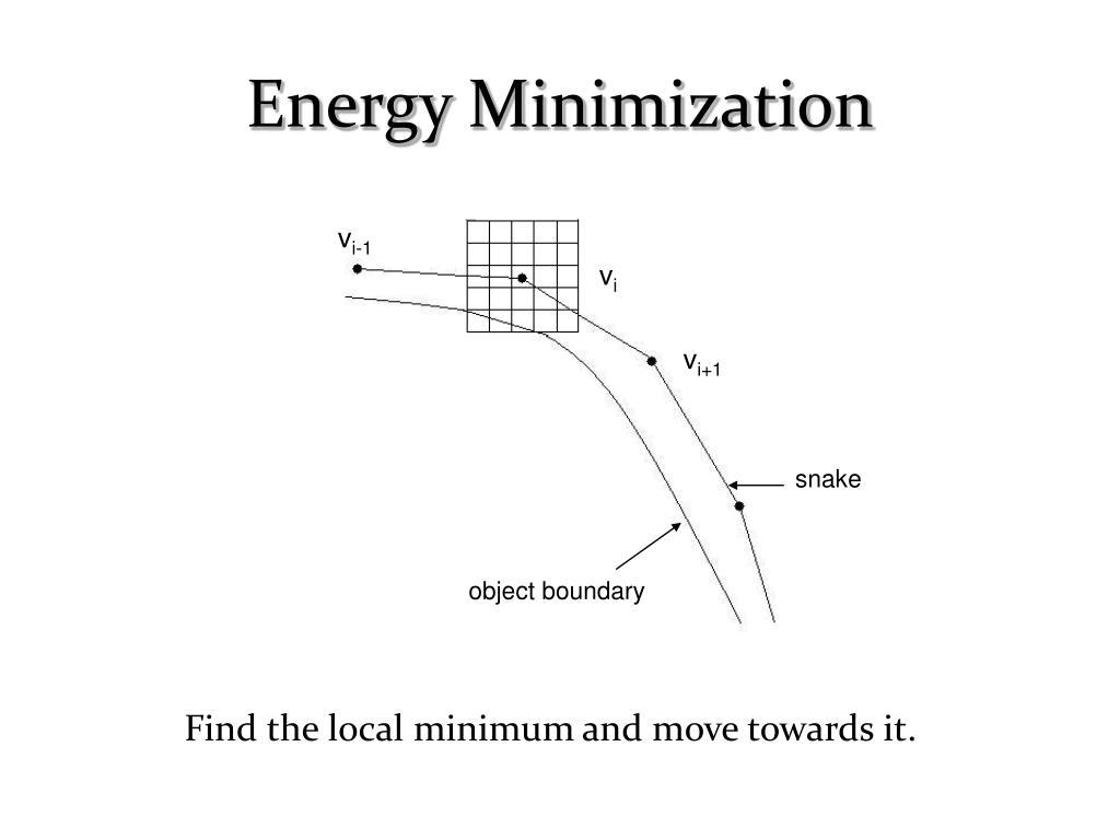 Energy Minimization