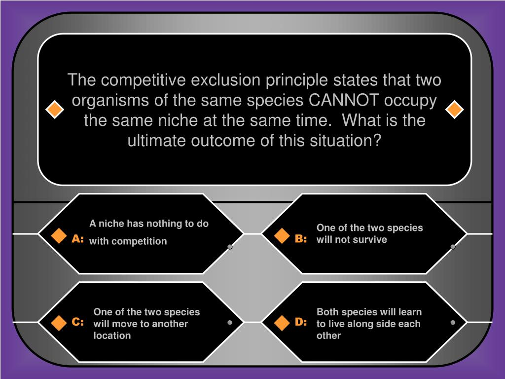 The competitive exclusion principle states that two