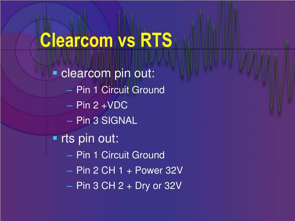 Clearcom vs RTS