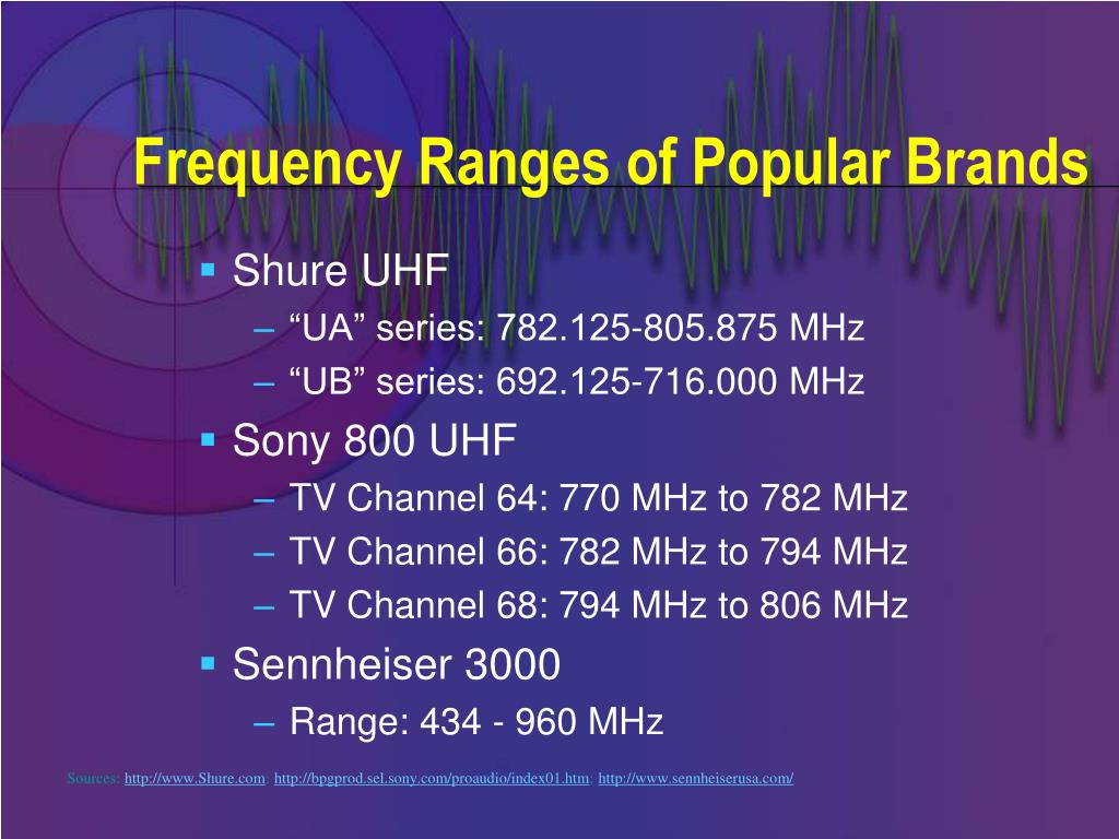 Frequency Ranges of Popular Brands