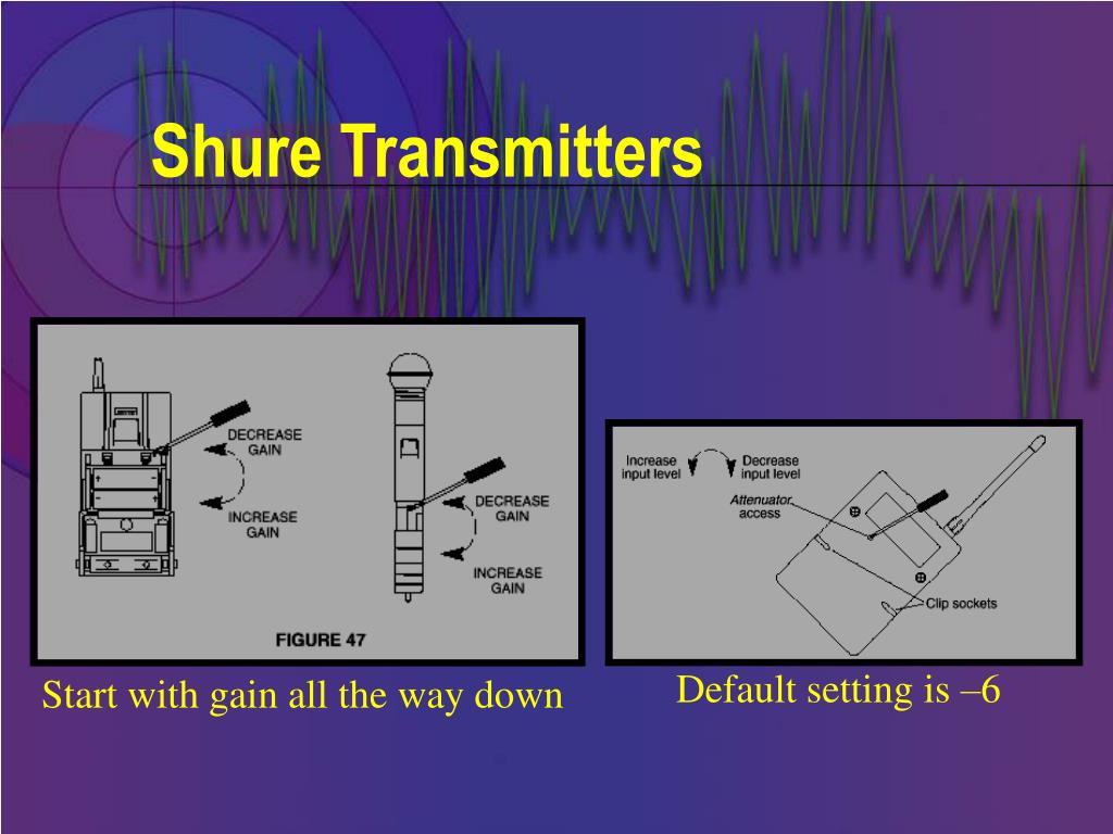 Shure Transmitters