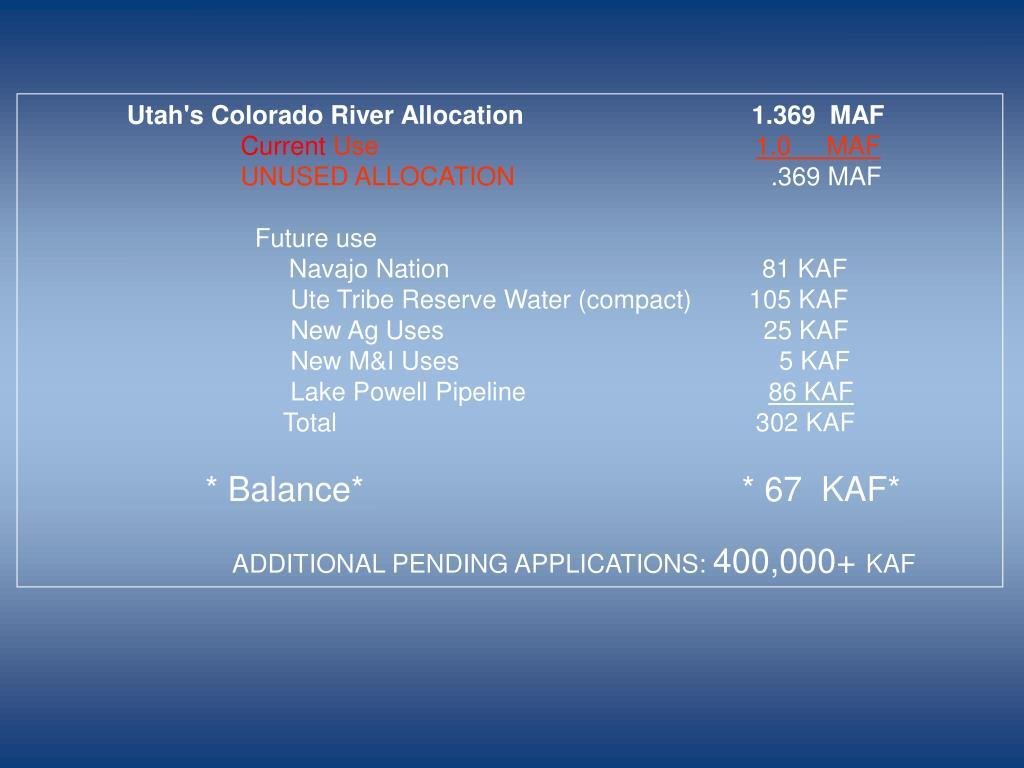 Utah's Colorado River Allocation                                1.369  MAF