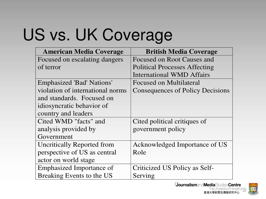 US vs. UK Coverage