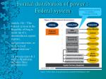 formal distribution of power federal system