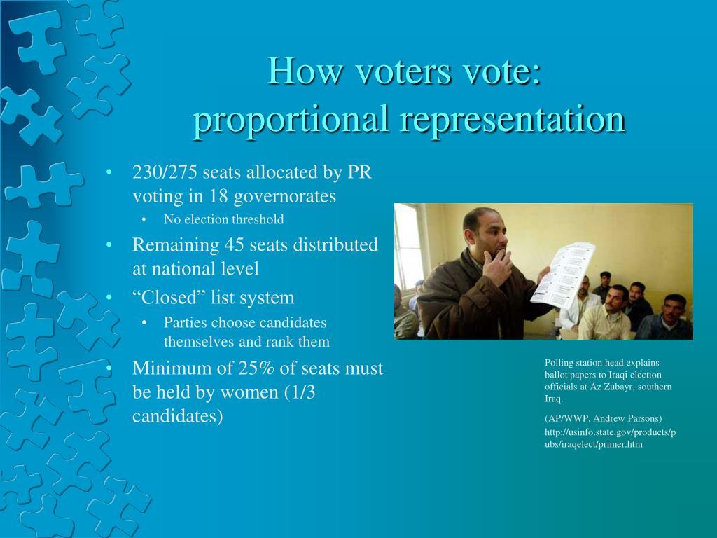 How voters vote: