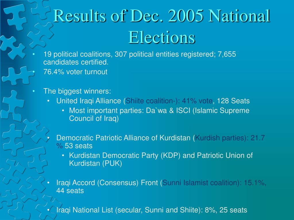 Results of Dec. 2005 National Elections