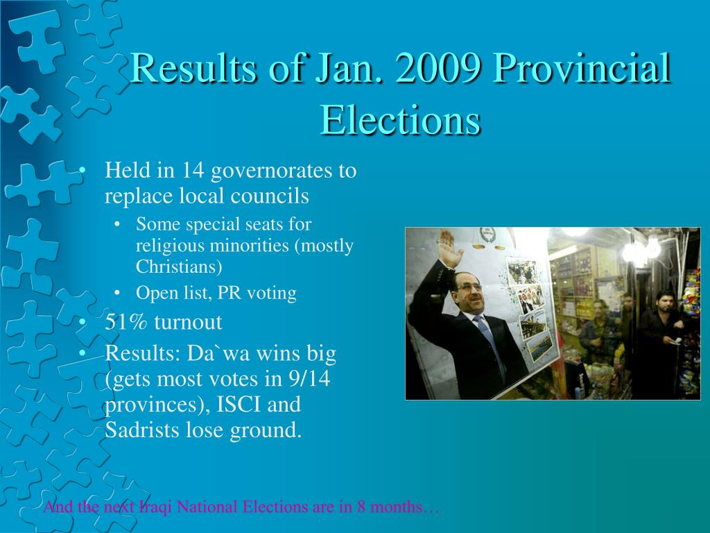 Results of Jan. 2009 Provincial  Elections