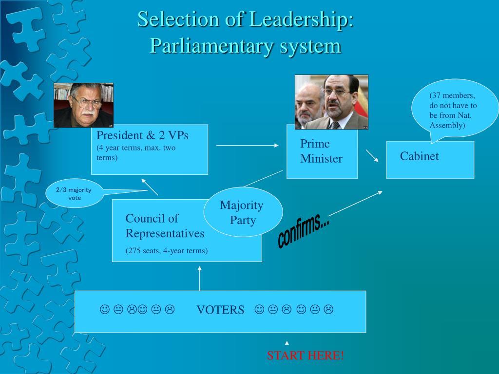 Selection of Leadership:
