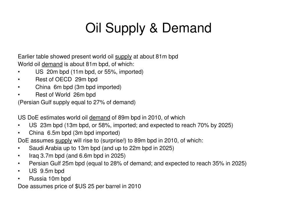 Oil Supply & Demand