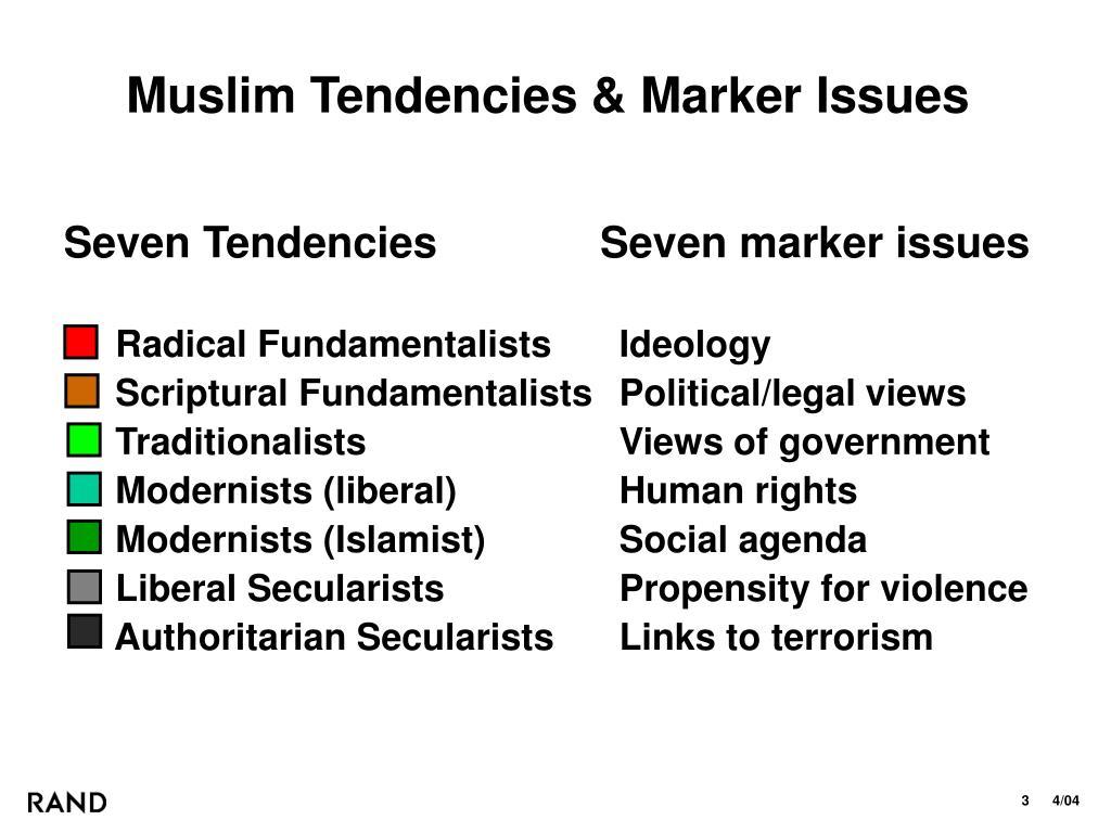 Muslim Tendencies & Marker Issues