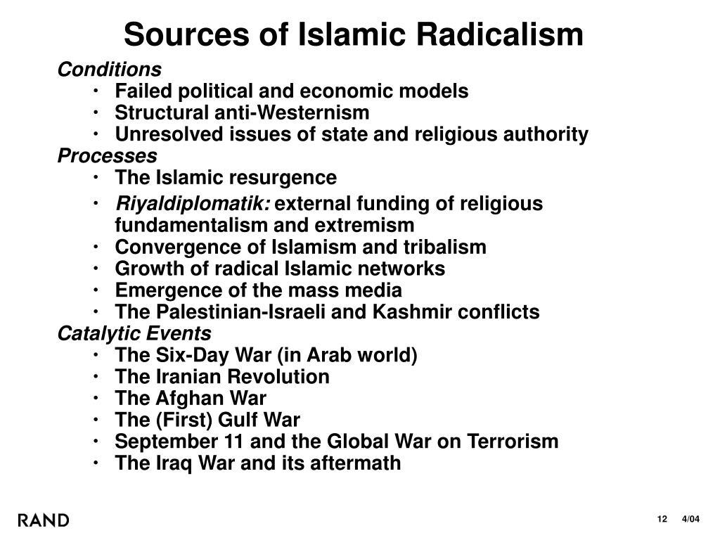 Sources of Islamic Radicalism