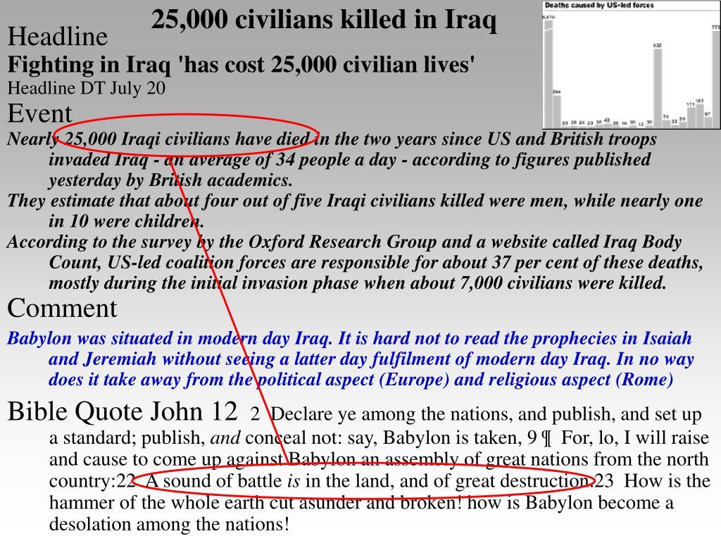 25,000 civilians killed in Iraq