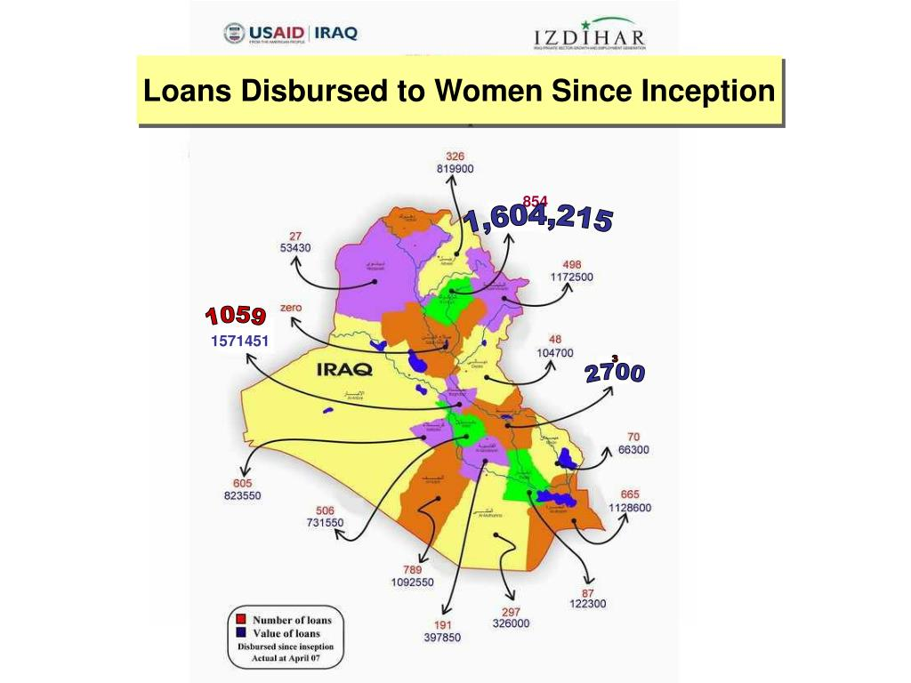 Loans Disbursed to Women Since Inception