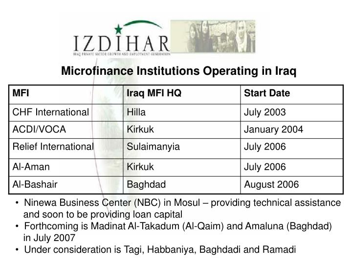 Microfinance Institutions Operating in Iraq