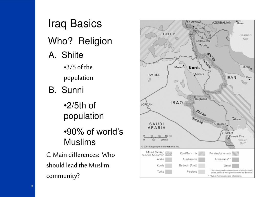 Iraq Basics