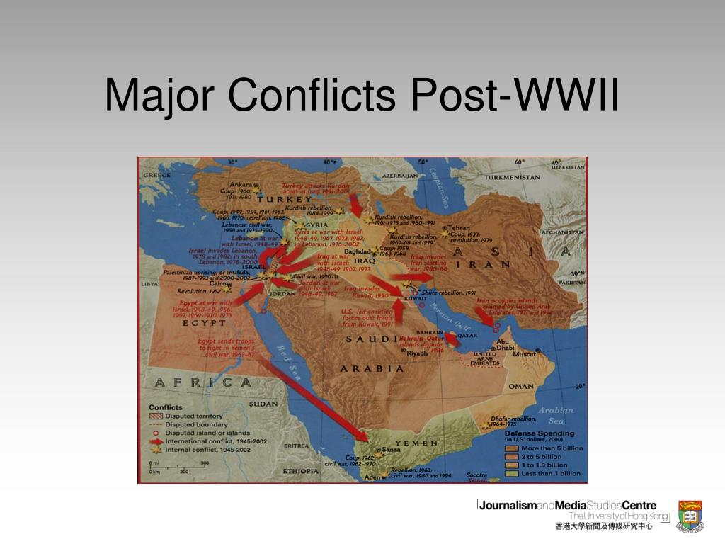 Major Conflicts Post-WWII