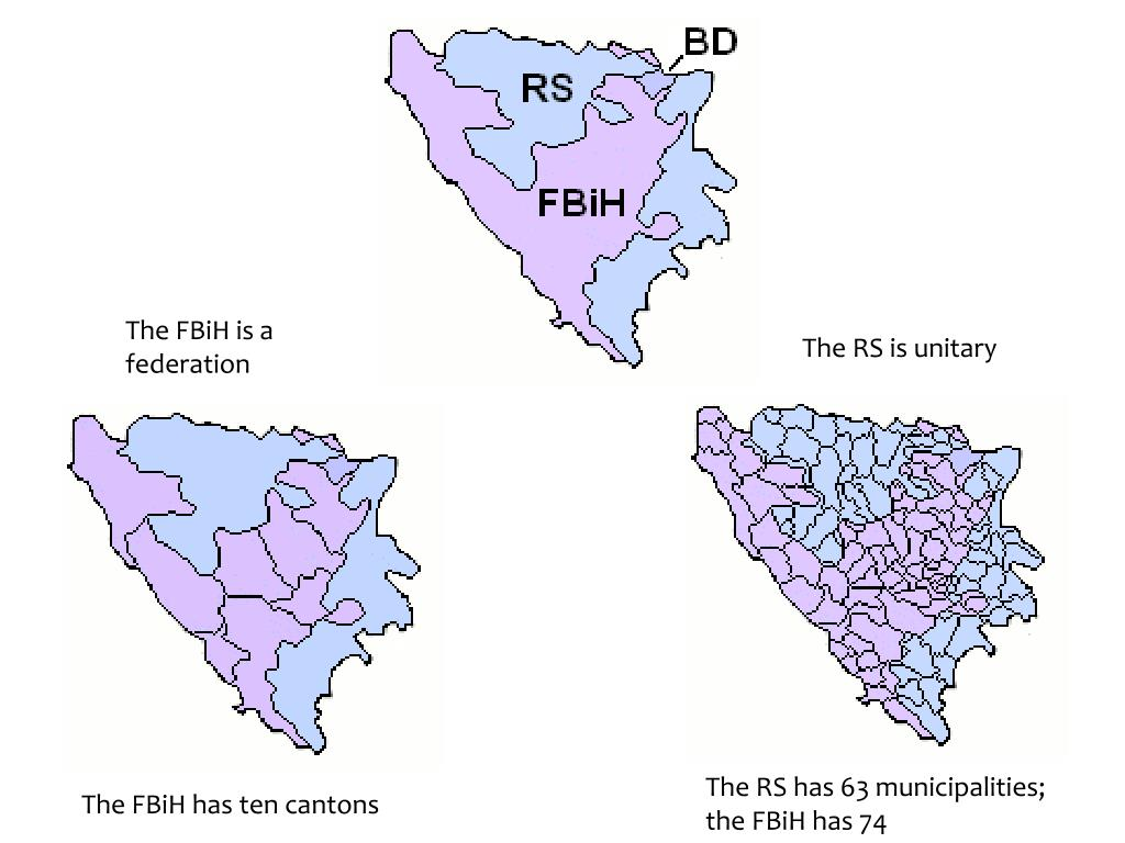 The FBiH is a federation