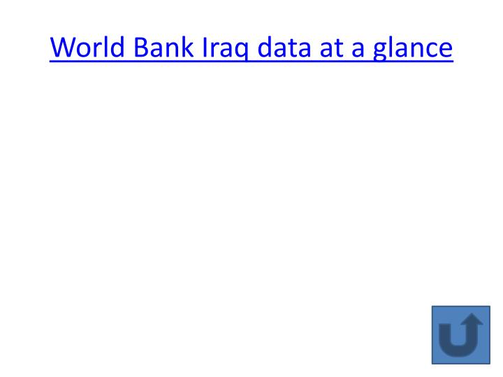 World bank iraq data at a glance