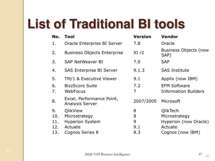 List of Traditional BI tools