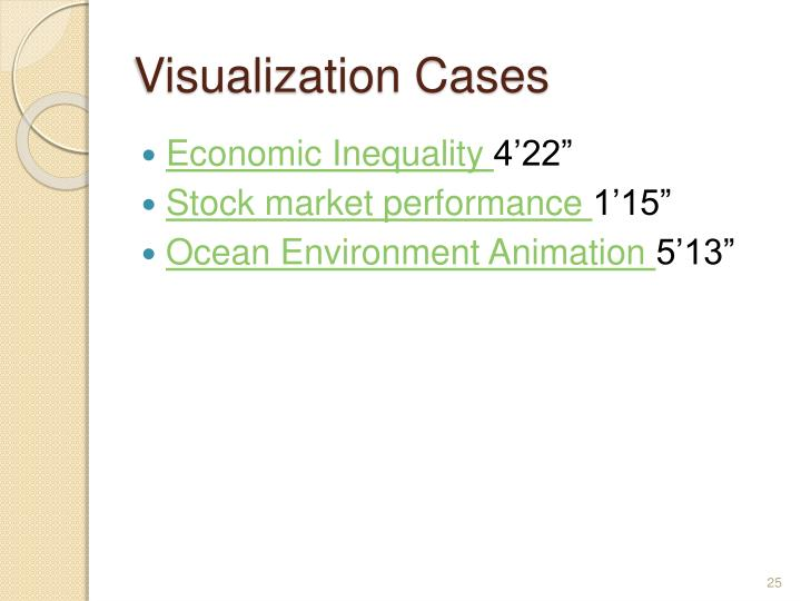 Visualization Cases
