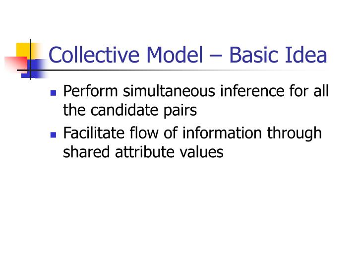 Collective Model – Basic Idea