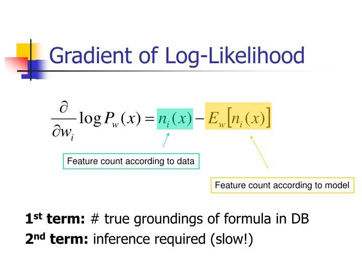 Gradient of Log-Likelihood