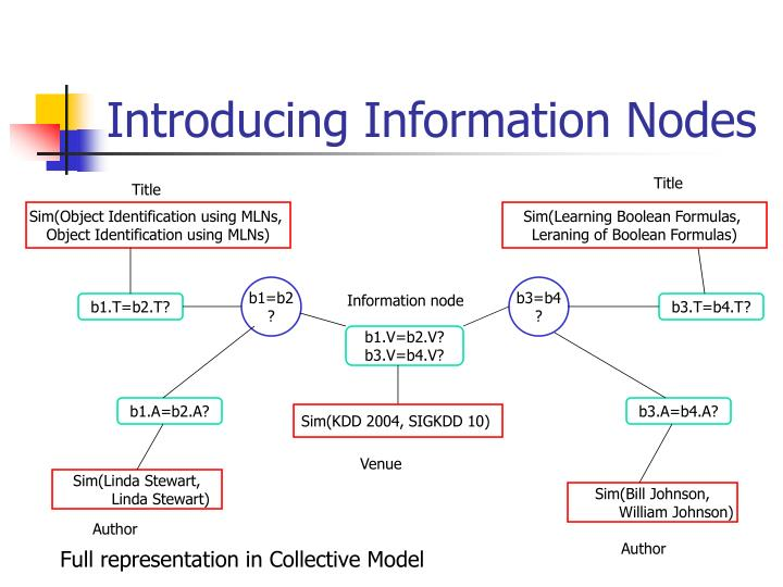 Introducing Information Nodes