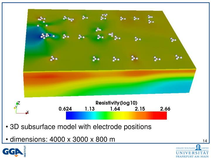 3D subsurface model with electrode positions