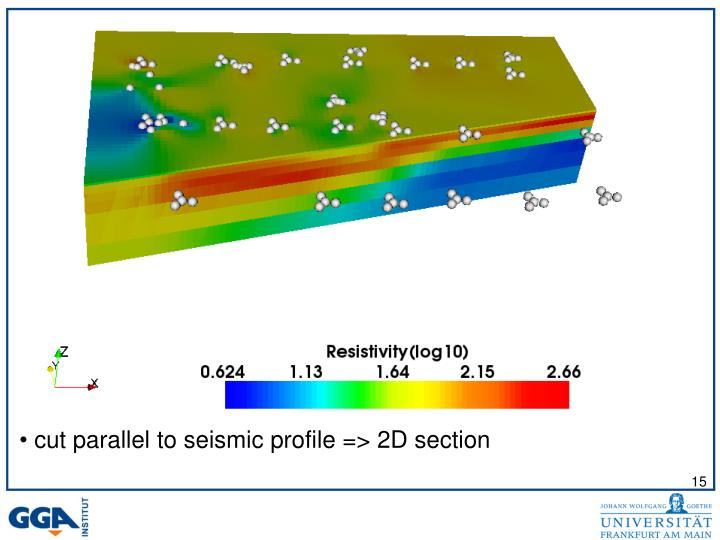 cut parallel to seismic profile => 2D section