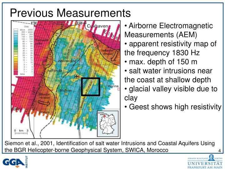Previous Measurements