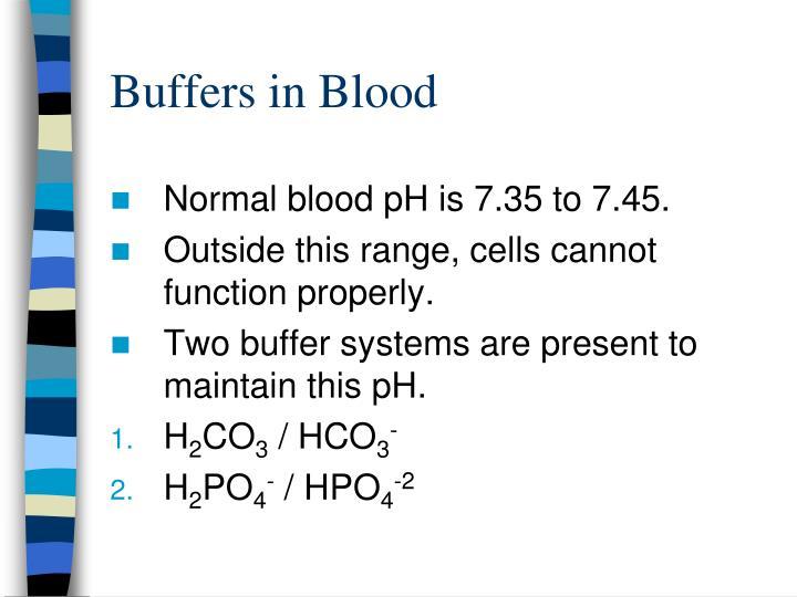 Buffers in Blood