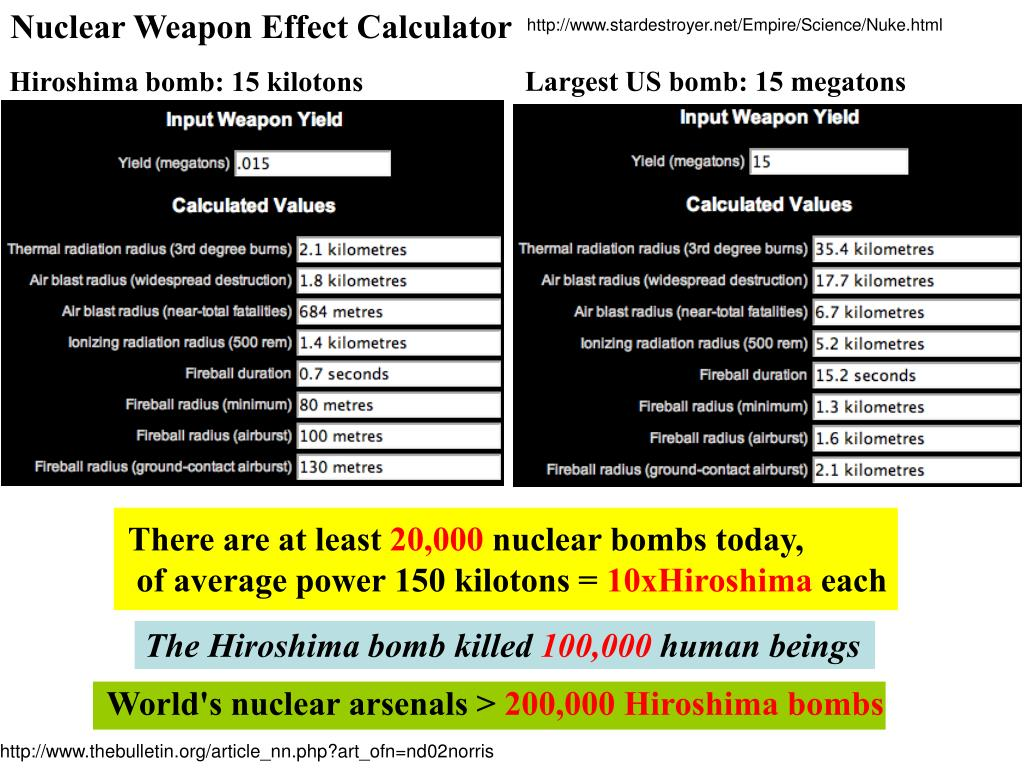 Nuclear Weapon Effect Calculator