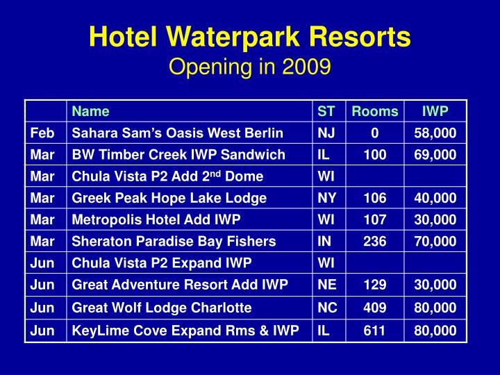 Hotel Waterpark Resorts