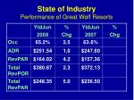 state of industry performance of great wolf resorts