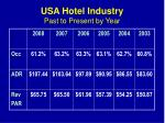 usa hotel industry past to present by year