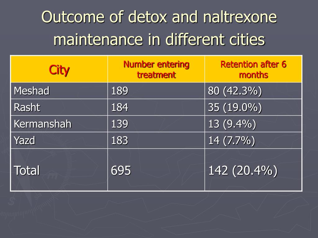 Outcome of detox and naltrexone maintenance in different cities