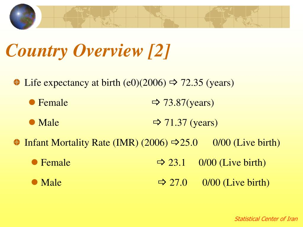 Country Overview [2]