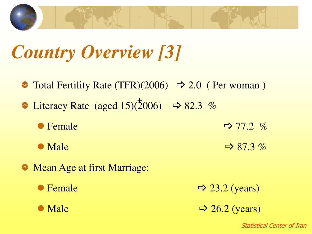 Country Overview [3]