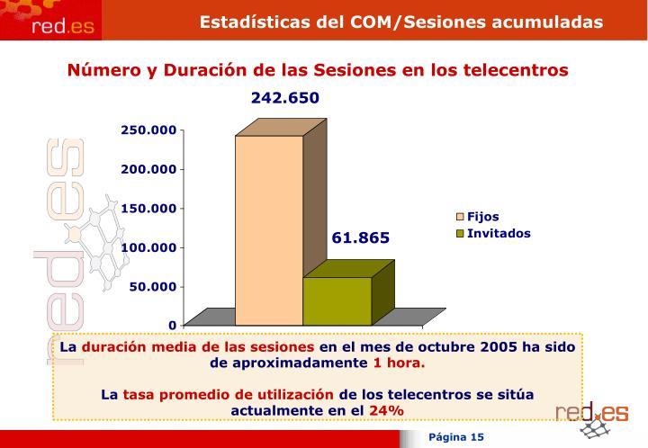 Estadísticas del COM/Sesiones acumuladas