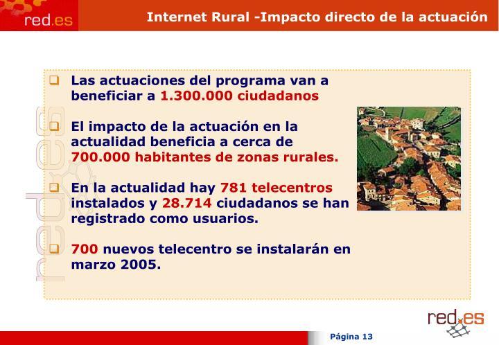 Internet Rural -Impacto directo de la actuación