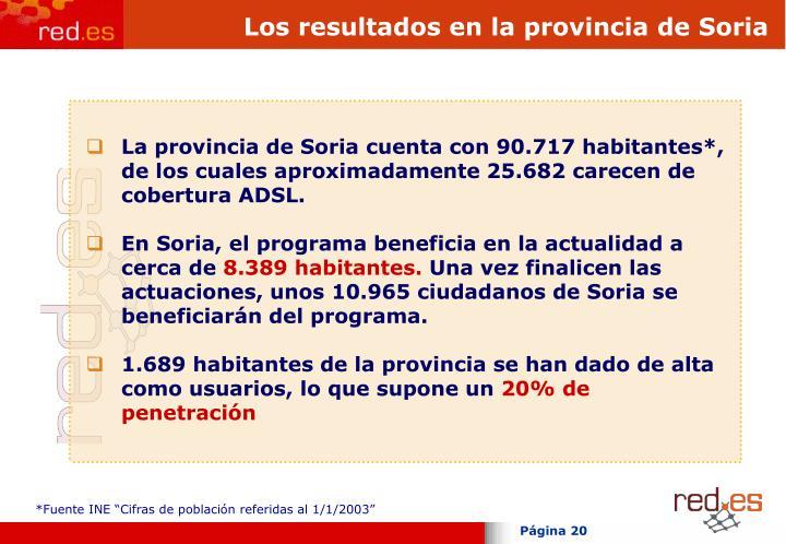 Los resultados en la provincia de Soria