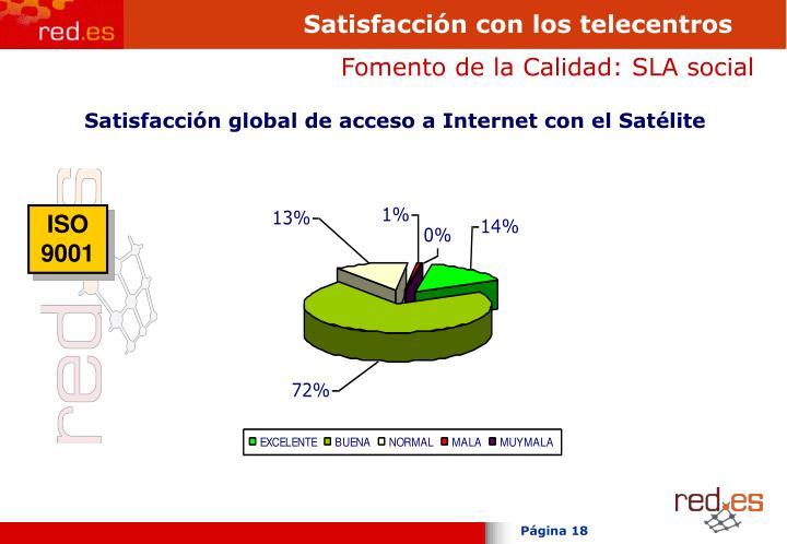 Satisfacción global de acceso a Internet con el Satélite