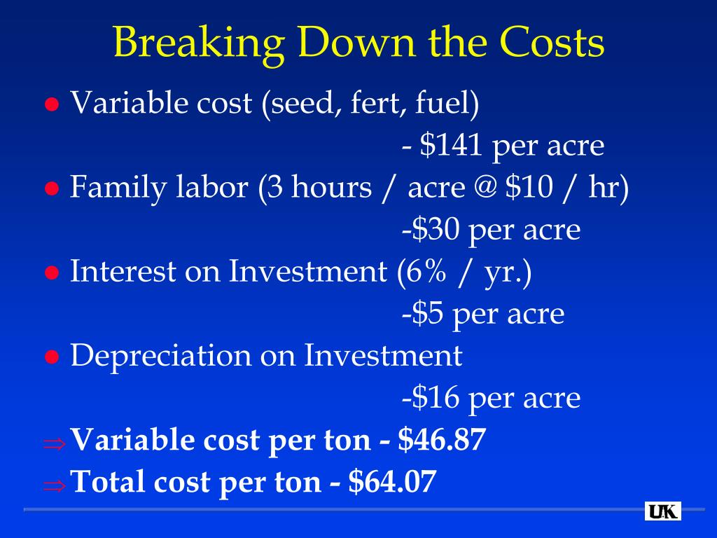 Breaking Down the Costs