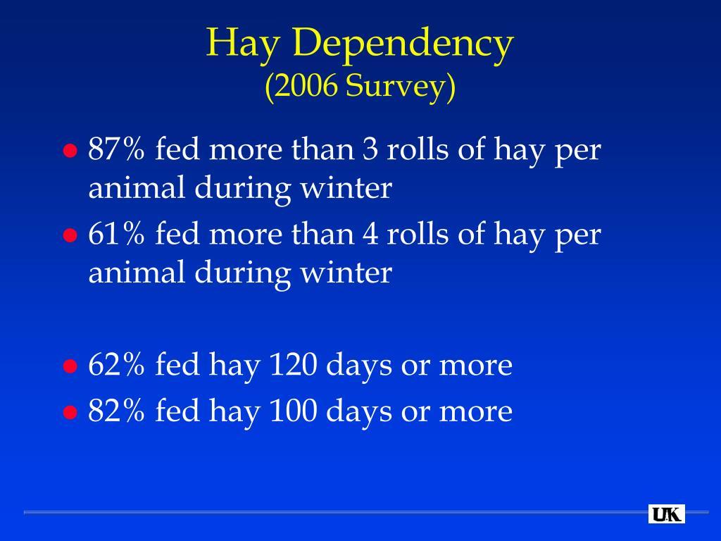 Hay Dependency